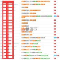 全网VIP视频电影免费看片神器的52条视频解析接口