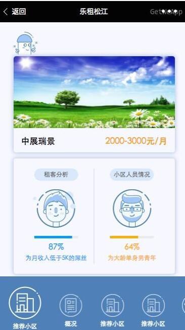 仿乐租松江短租微信小程序源码 实现租房找房功能