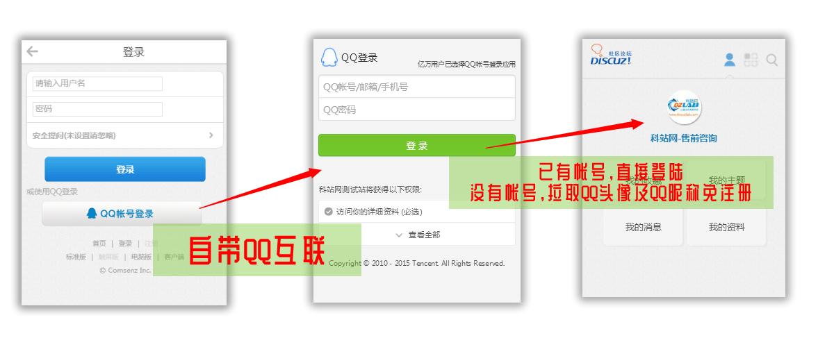 DZ论坛插件【价值60元】【首发】[手机版]快速QQ登录1.5版本
