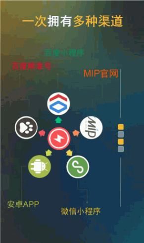智能MIP建站平台 1.1.9加密版本,把你的微擎小程序(公众号)内容推广到百度前两页。