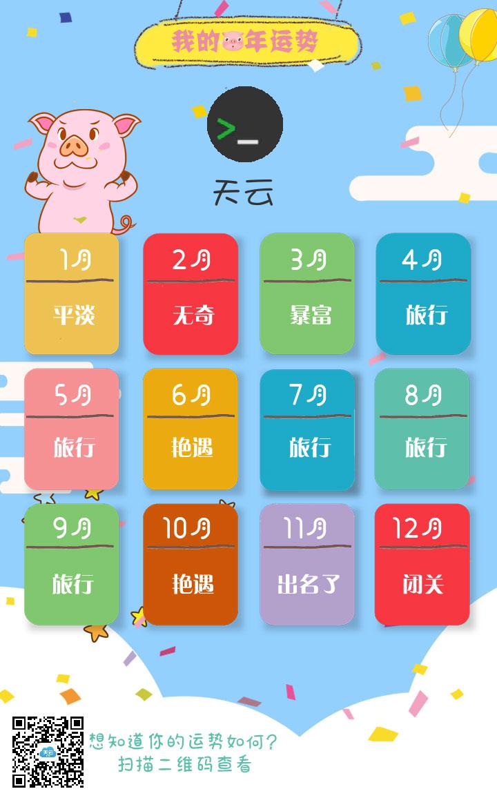 2019猪年运势1.0.2版本模块