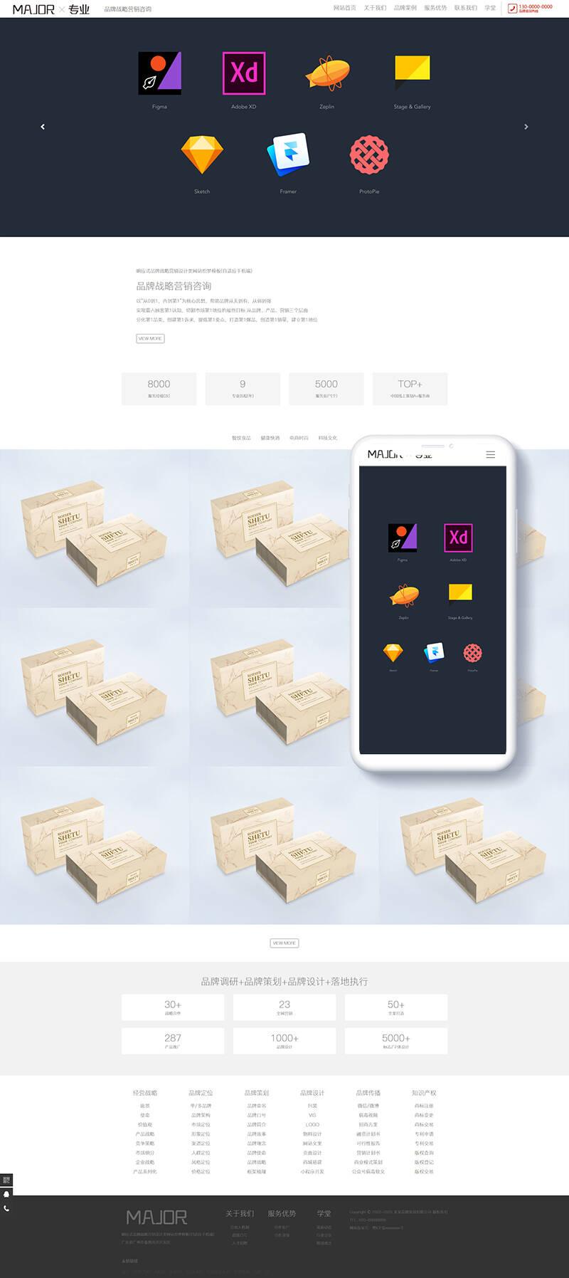 织梦dedecms模板HTML5响应式品牌战略营销设计类网站织梦模板(自适应手机端)利于SEO优化