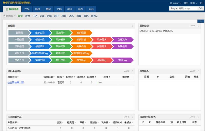 PHP项目管理系统源码企业项目跟进系统源码